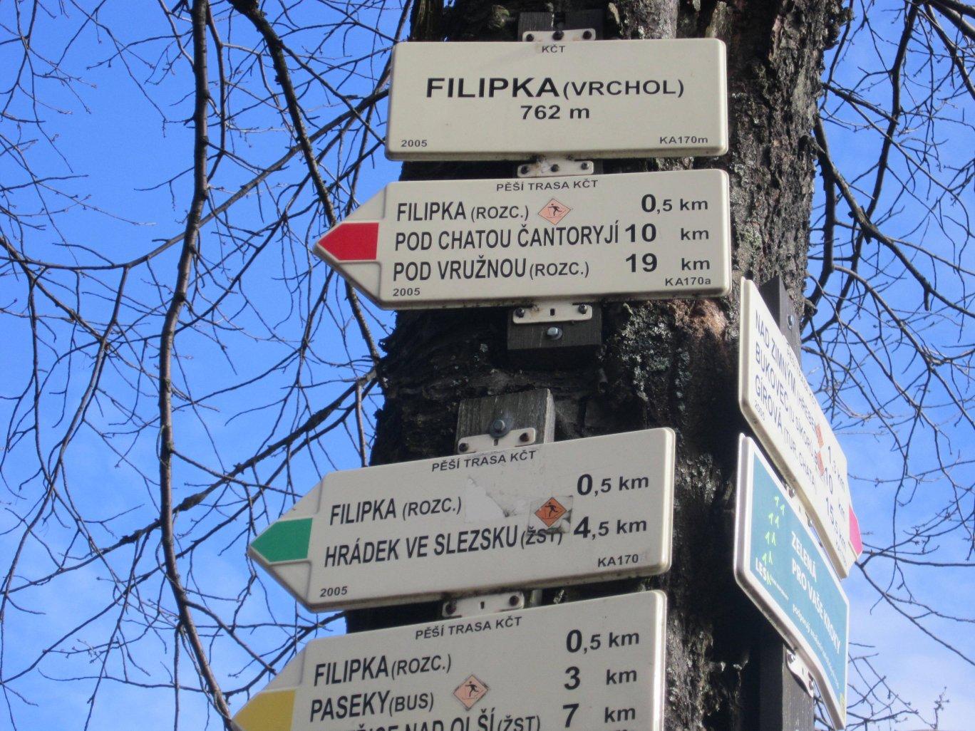 Szlak turystyczny – Głuchowa Kolibiska – Filipka